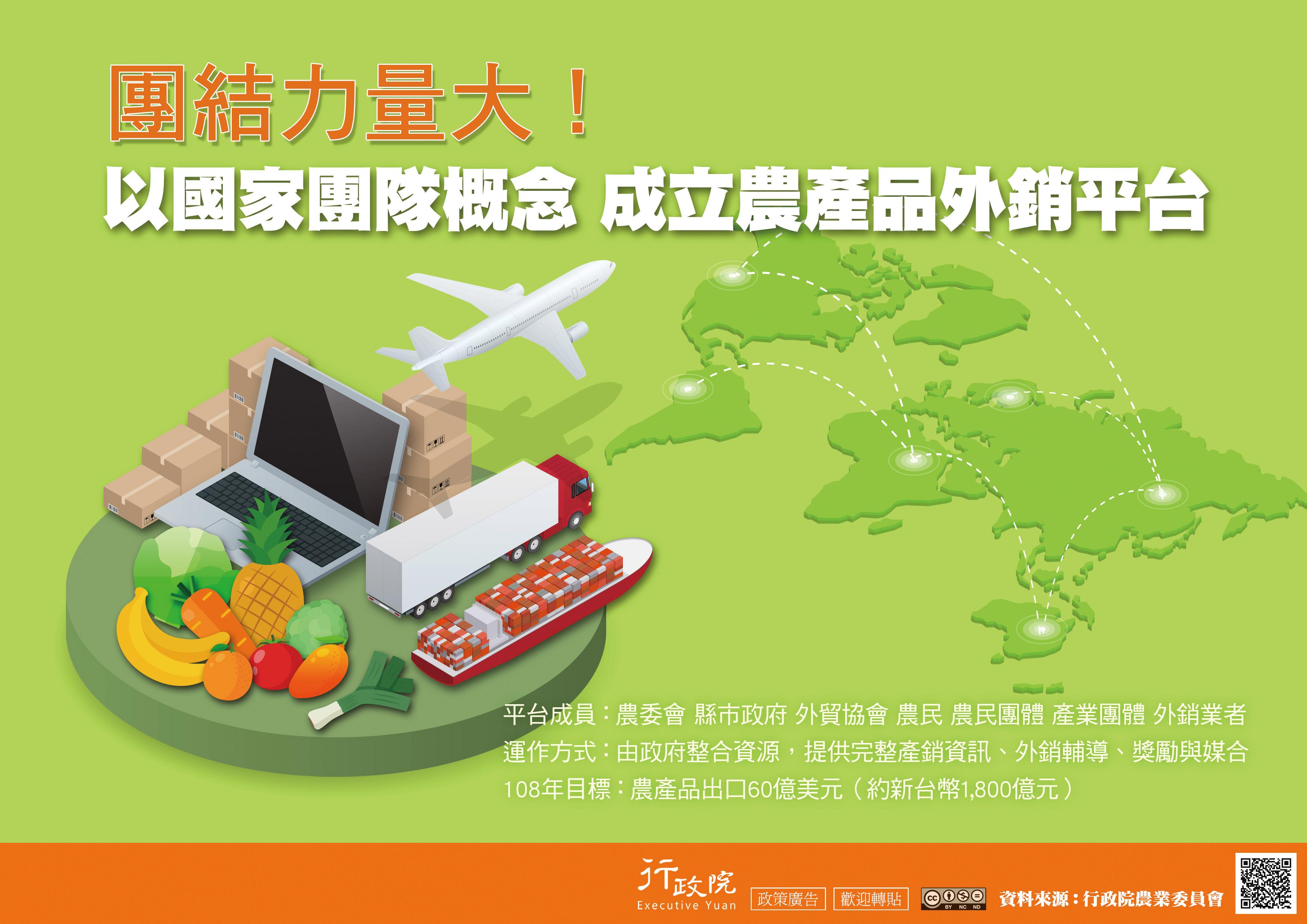 「以國家團隊概念 成立農產品外銷平台」政策溝通電子單張文宣圖