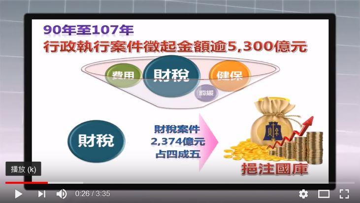 法務統計3分鐘-行政執行財稅案件統計分析